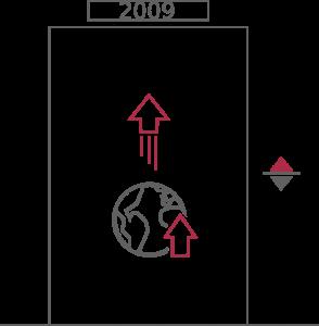 Veröffentlichung Elevatorportal auf Interlift 2009