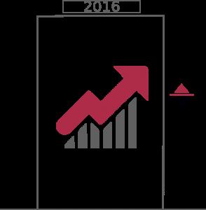 Wachstum der LIWETEC GmbH