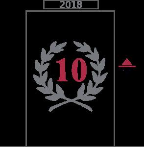 10 Jahre Jubiläum LIWETEC GmbH